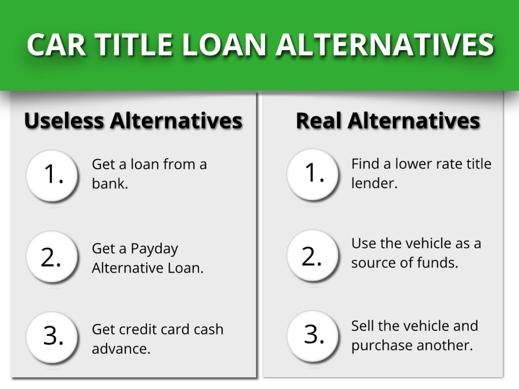 Car Title Loan Alternatives list